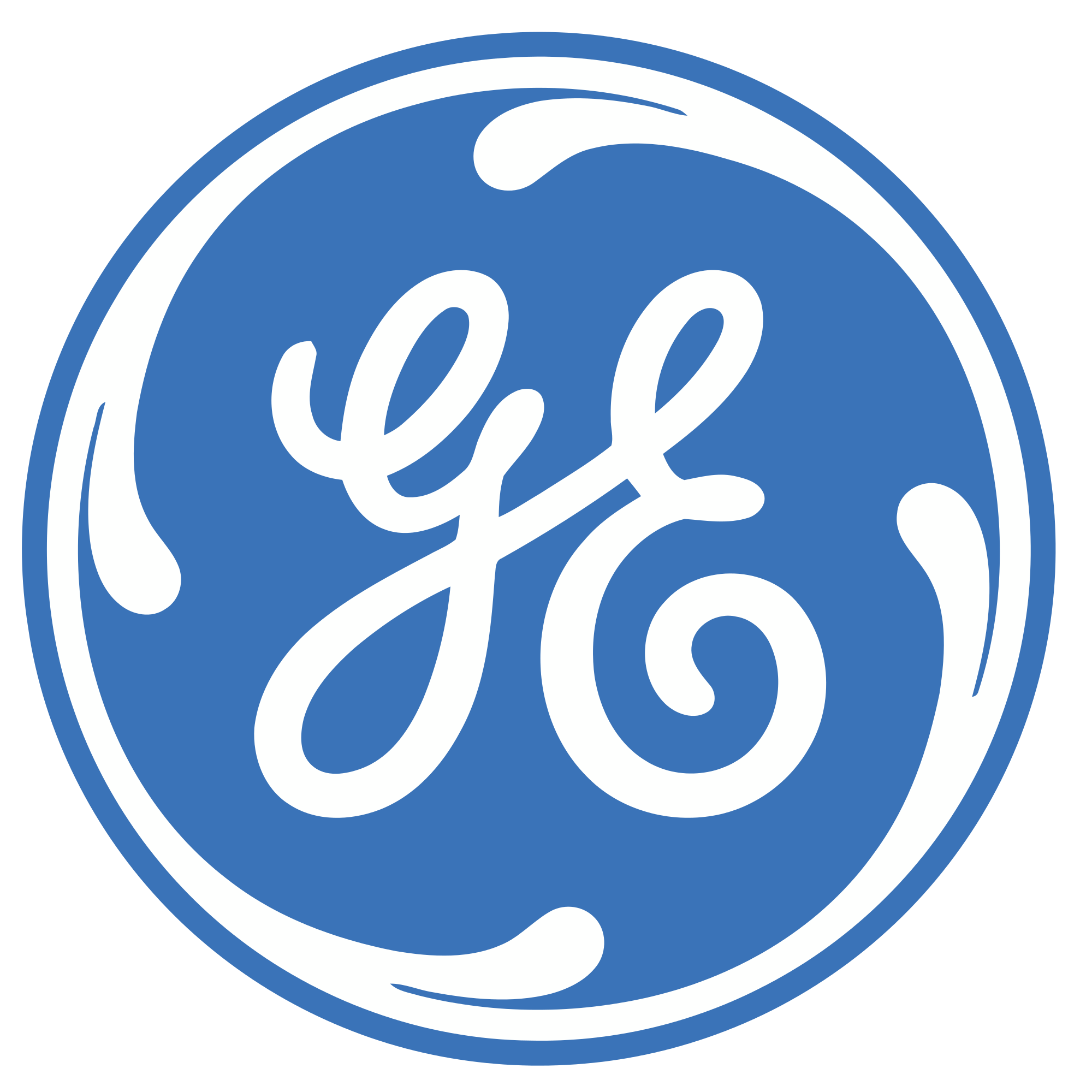 a business report on general electric a transnational organization Part of the international business commons, organizational behavior and   and procter & gamble in the branded package products business ge, philips,   including publicly available official company reports, financial performance,  and.